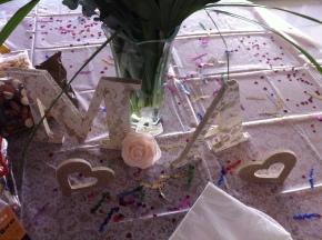 Wedding Brain Update: What I'mlearning